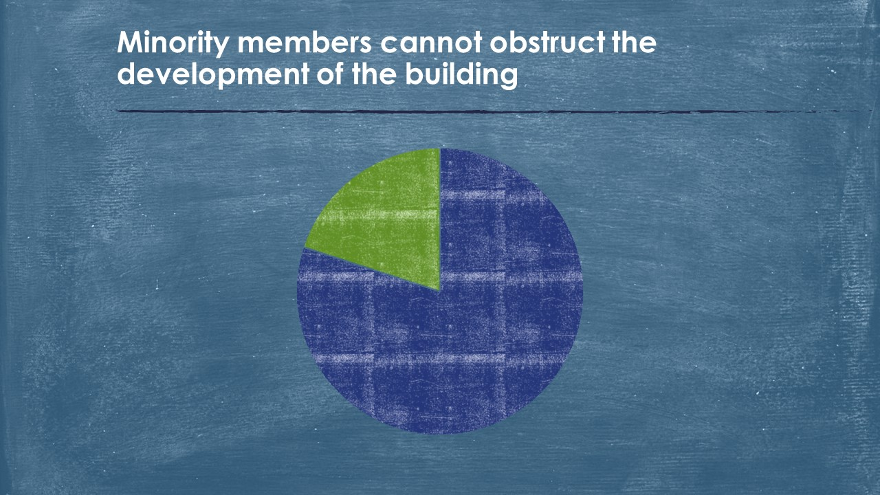 Minority members obstruct development